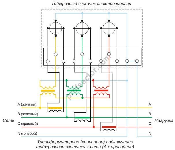 Схема подключения трехпроводного трехфазного счетчика